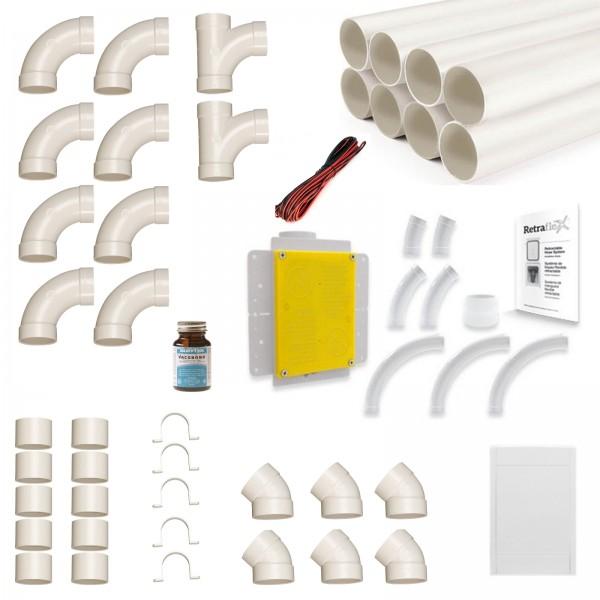 Einbau-Set für Retraflex inkl. Rohren und Fittings für 1x Retraflex